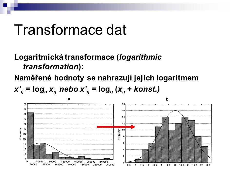 Transformace dat Logaritmická transformace (logarithmic transformation): Naměřené hodnoty se nahrazují jejich logaritmem x' ij = log c x ij nebo x' ij