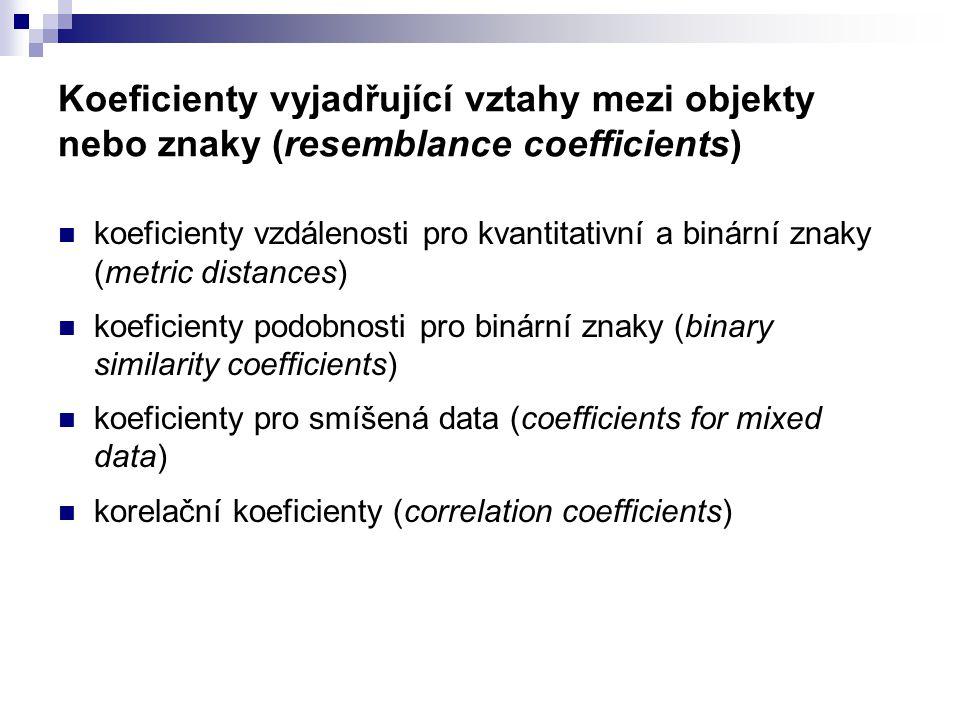Koeficienty vyjadřující vztahy mezi objekty nebo znaky (resemblance coefficients) koeficienty vzdálenosti pro kvantitativní a binární znaky (metric di