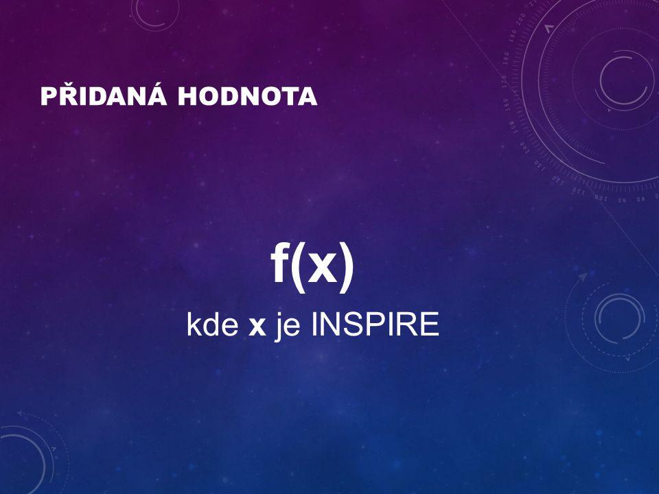 PŘIDANÁ HODNOTA f(x) kde x je INSPIRE