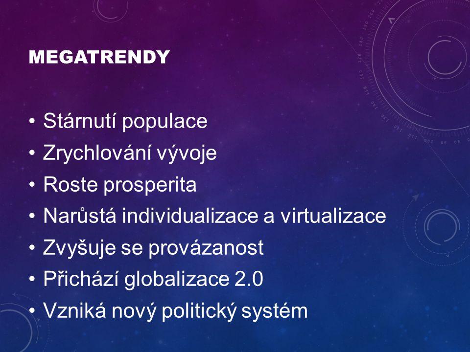 MEGATRENDY Stárnutí populace Zrychlování vývoje Roste prosperita Narůstá individualizace a virtualizace Zvyšuje se provázanost Přichází globalizace 2.0 Vzniká nový politický systém