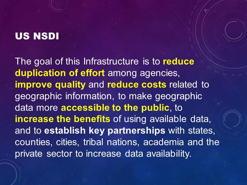 US NSDI The goal of this Infrastructure is to reduce duplication of effort among agencies, improve quality and reduce costs related to geographic information, to make geographic data more accessible to the public, to increase the benefits of using available data, and to establish key partnerships with states, counties, cities, tribal nations, academia and the private sector to increase data availability.