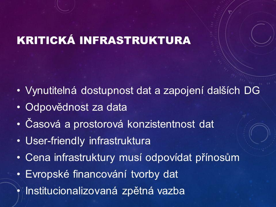 KRITICKÁ INFRASTRUKTURA Vynutitelná dostupnost dat a zapojení dalších DG Odpovědnost za data Časová a prostorová konzistentnost dat User-friendly infrastruktura Cena infrastruktury musí odpovídat přínosům Evropské financování tvorby dat Institucionalizovaná zpětná vazba