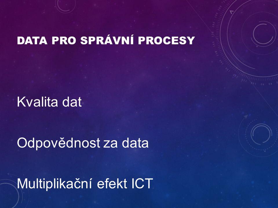 DATA PRO SPRÁVNÍ PROCESY Kvalita dat Odpovědnost za data Multiplikační efekt ICT