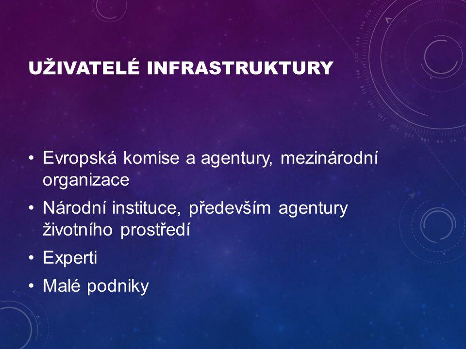 UŽIVATELÉ INFRASTRUKTURY Evropská komise a agentury, mezinárodní organizace Národní instituce, především agentury životního prostředí Experti Malé podniky