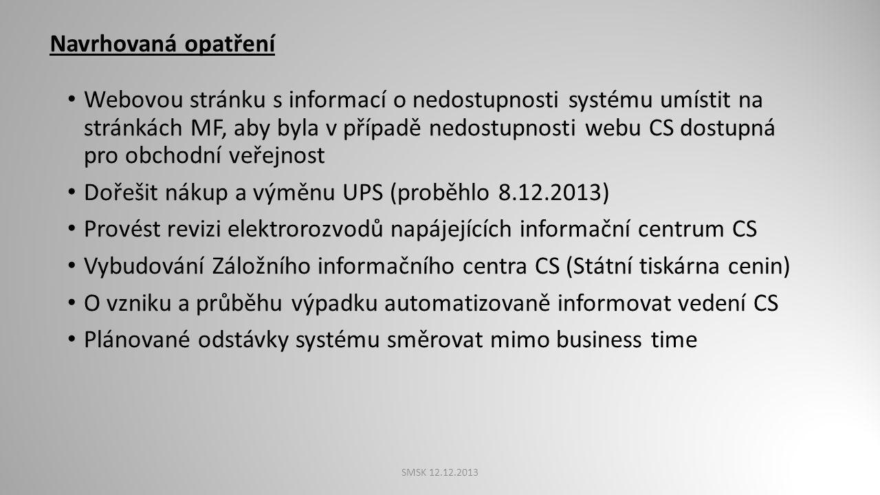 Havarijní doklady přidělují všichni přítomní pracovníci HelpDesku Přidělená havarijní čísla zasílat prostřednictvím e-mailu (omezit vznik duplicit) In