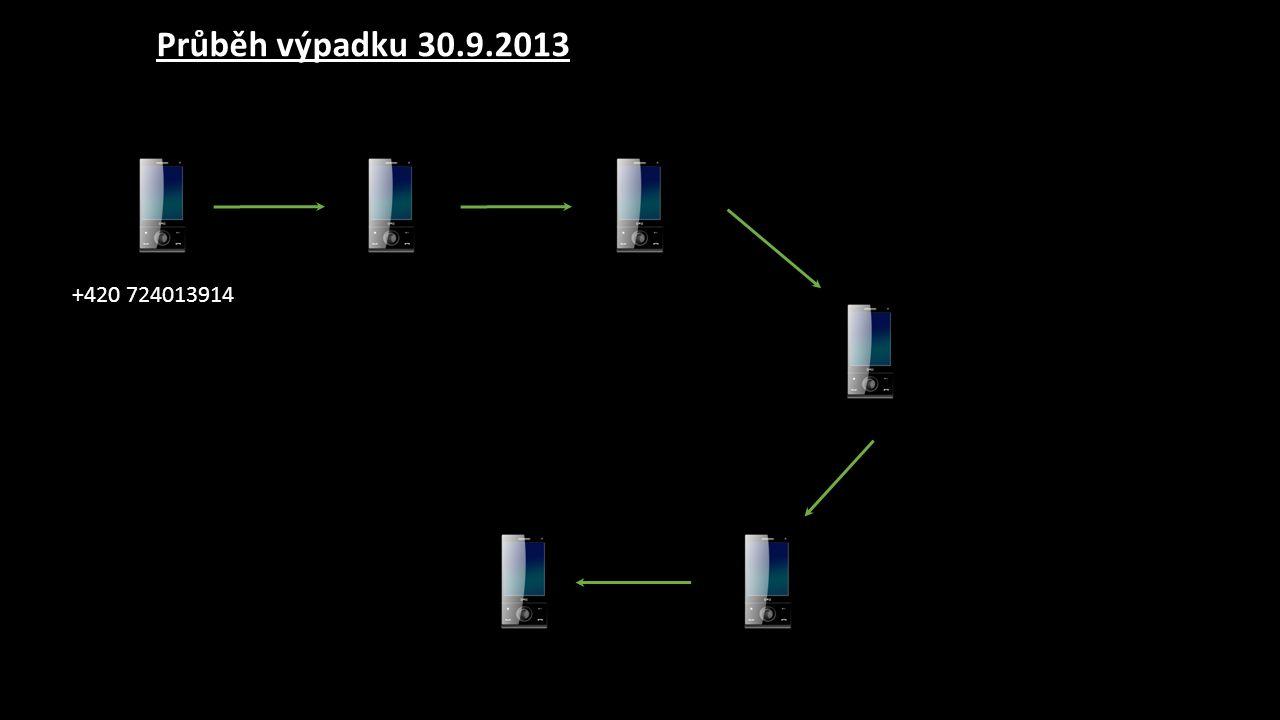 +420 724013914 Průběh výpadku 30.9.2013