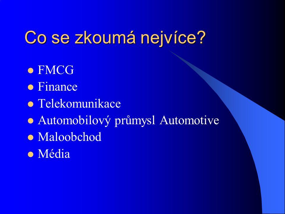 Co se zkoumá nejvíce? FMCG Finance Telekomunikace Automobilový průmysl Automotive Maloobchod Média