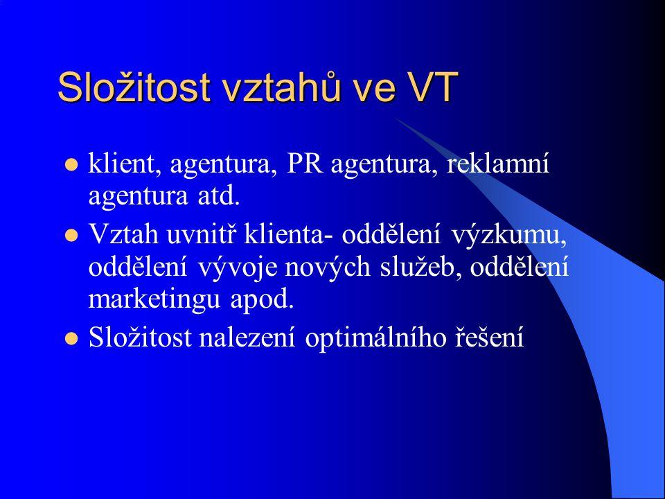 Složitost vztahů ve VT klient, agentura, PR agentura, reklamní agentura atd.