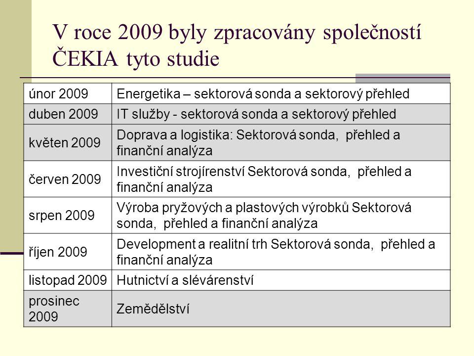 V roce 2009 byly zpracovány společností ČEKIA tyto studie únor 2009Energetika – sektorová sonda a sektorový přehled duben 2009IT služby - sektorová sonda a sektorový přehled květen 2009 Doprava a logistika: Sektorová sonda, přehled a finanční analýza červen 2009 Investiční strojírenství Sektorová sonda, přehled a finanční analýza srpen 2009 Výroba pryžových a plastových výrobků Sektorová sonda, přehled a finanční analýza říjen 2009 Development a realitní trh Sektorová sonda, přehled a finanční analýza listopad 2009Hutnictví a slévárenství prosinec 2009 Zemědělství