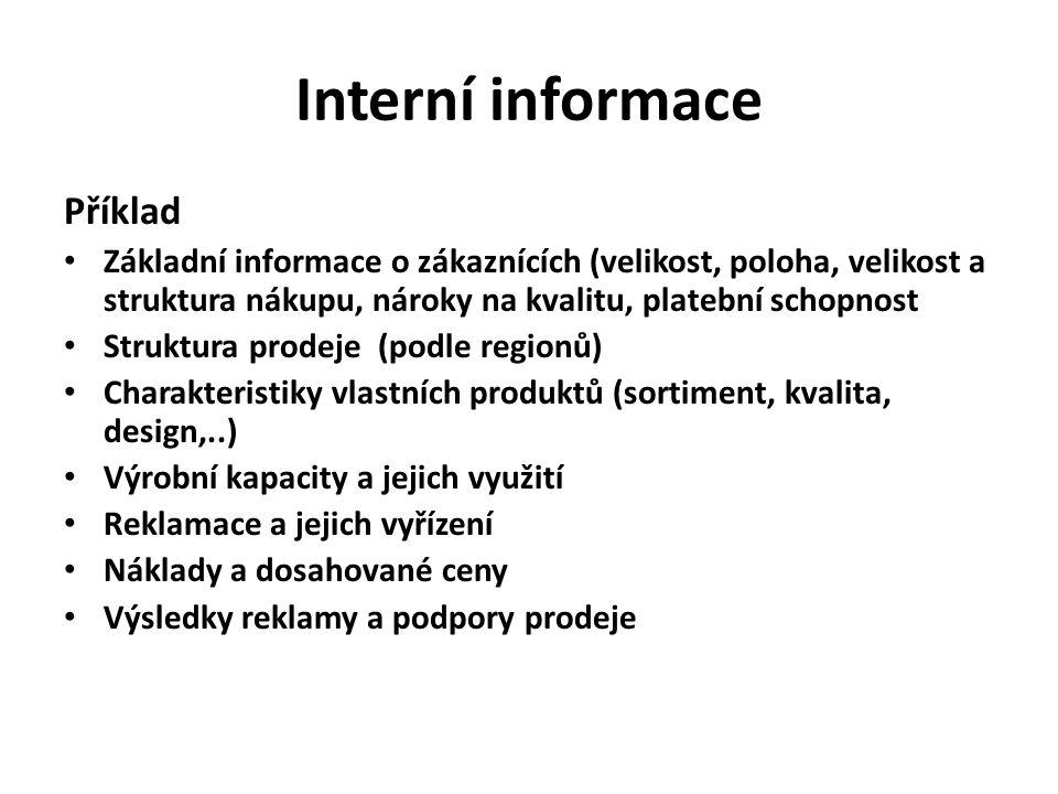 Interní informace Příklad Základní informace o zákaznících (velikost, poloha, velikost a struktura nákupu, nároky na kvalitu, platební schopnost Struk