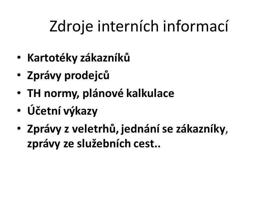 Zdroje interních informací Kartotéky zákazníků Zprávy prodejců TH normy, plánové kalkulace Účetní výkazy Zprávy z veletrhů, jednání se zákazníky, zprá