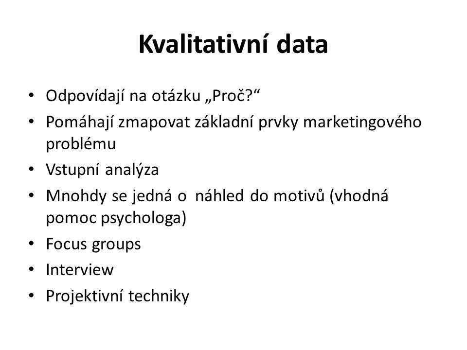 """Kvalitativní data Odpovídají na otázku """"Proč?"""" Pomáhají zmapovat základní prvky marketingového problému Vstupní analýza Mnohdy se jedná o náhled do mo"""