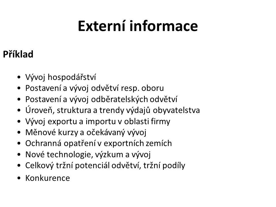 Externí informace Příklad Vývoj hospodářství Postavení a vývoj odvětví resp. oboru Postavení a vývoj odběratelských odvětví Úroveň, struktura a trendy