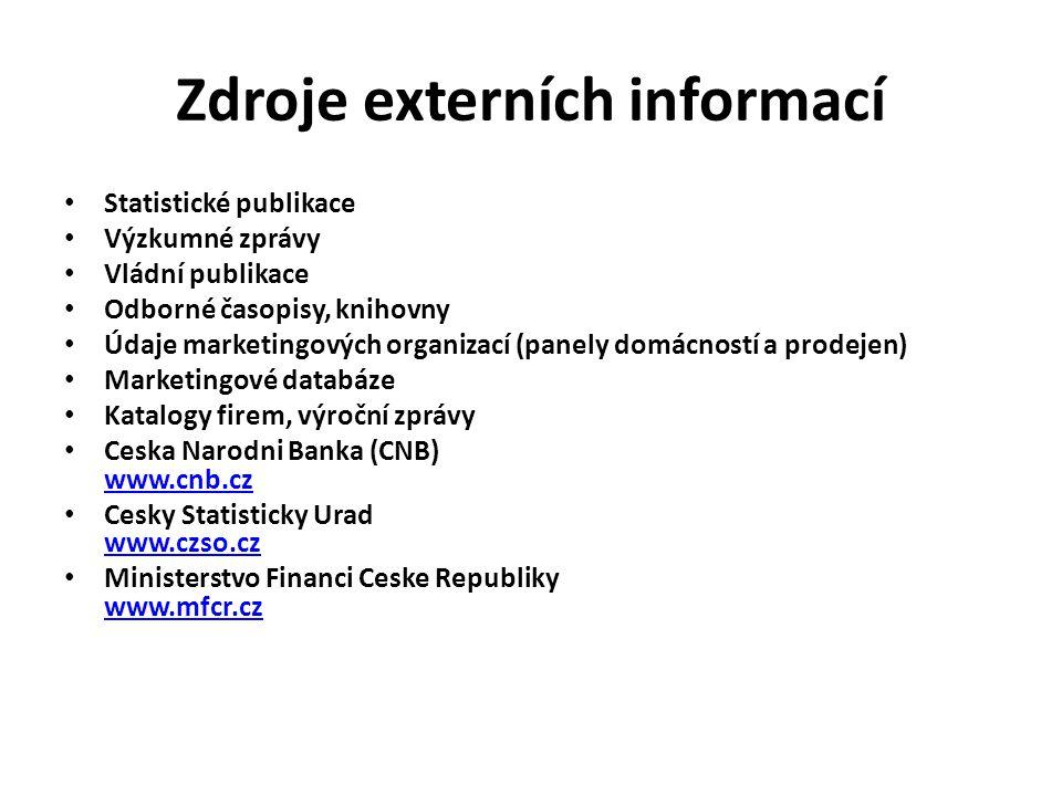 Zdroje externích informací Statistické publikace Výzkumné zprávy Vládní publikace Odborné časopisy, knihovny Údaje marketingových organizací (panely d