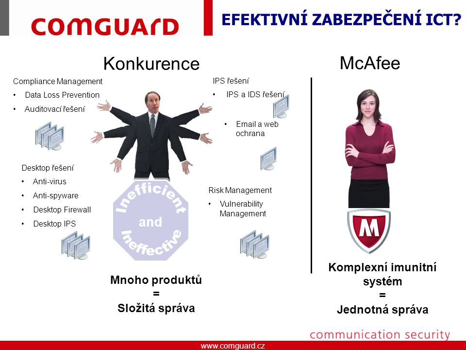 www.comguard.czcommunication security www.comguard.cz Secured Corporate LAN Network Edgess/DMZ MTA or Proxy SPAN Port or Tap Disconnected Network DLP Monitor Network DLP Prevent Network DLP Discover Host DLP Device Control Endpoint Encryption Host DLP Device Control Endpoint Encryption Encrypted Media Central Management ePolicy Orchestrator (ePO) Network DLP Manager McAfee DLP architektura i.
