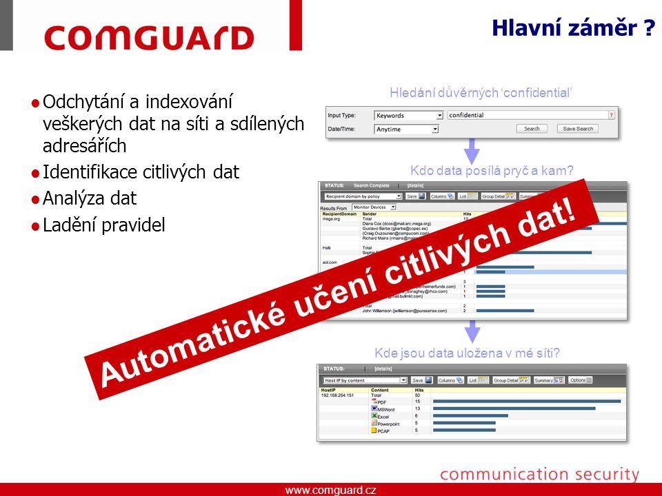 www.comguard.czcommunication security www.comguard.cz Hlavní záměr .