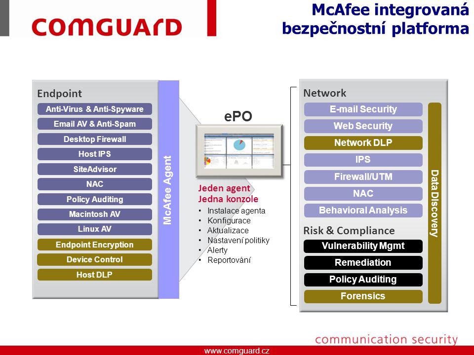 www.comguard.czcommunication security www.comguard.cz Network McAfee integrovaná bezpečnostní platforma Endpoint Anti-Virus & Anti-Spyware Email AV & Anti-Spam Host DLP Desktop Firewall Host IPS NAC Policy Auditing SiteAdvisor Network DLP E-mail Security Web Security Firewall/UTM IPS NAC Behavioral Analysis Vulnerability Mgmt Remediation Policy Auditing Endpoint Encryption Device Control Macintosh AV Linux AV Forensics Instalace agenta Konfigurace Aktualizace Nastavení politiky Alerty Reportování Jeden agent Jedna konzole ePO McAfee Agent Risk & Compliance Data Discovery