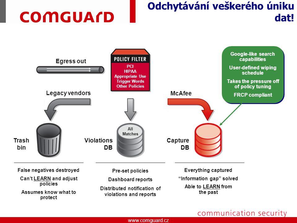 www.comguard.czcommunication security www.comguard.cz Odchytávání veškerého úniku dat.