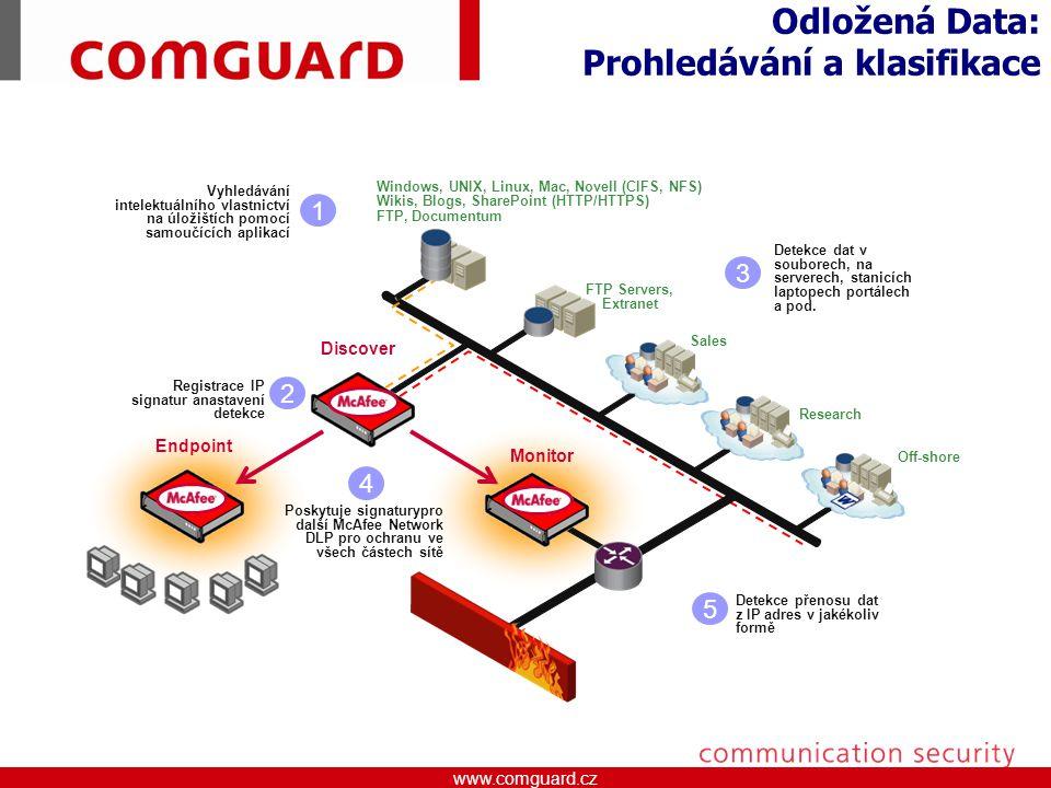 www.comguard.czcommunication security www.comguard.cz Odložená Data: Prohledávání a klasifikace Endpoint Monitor Research FTP Servers, Extranet Sales Discover 1 Vyhledávání intelektuálního vlastnictví na úložištích pomocí samoučících aplikací 3 Detekce dat v souborech, na serverech, stanicích laptopech portálech a pod.