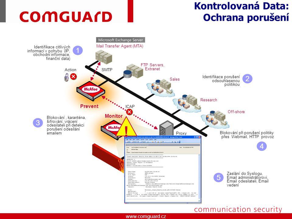 www.comguard.czcommunication security www.comguard.cz Kontrolovaná Data: Ochrana porušení Monitor Research FTP Servers, Extranet Sales 1 Identifikace citlivých informací v pohybu (IP, obchodní informace, finanční data) 2 Identifikace porušení odsouhlasenou politikou 3 Blokování, karanténa, šifrování, vrácení odesilateli při detekci porušení odesílání emailem Off-shore .