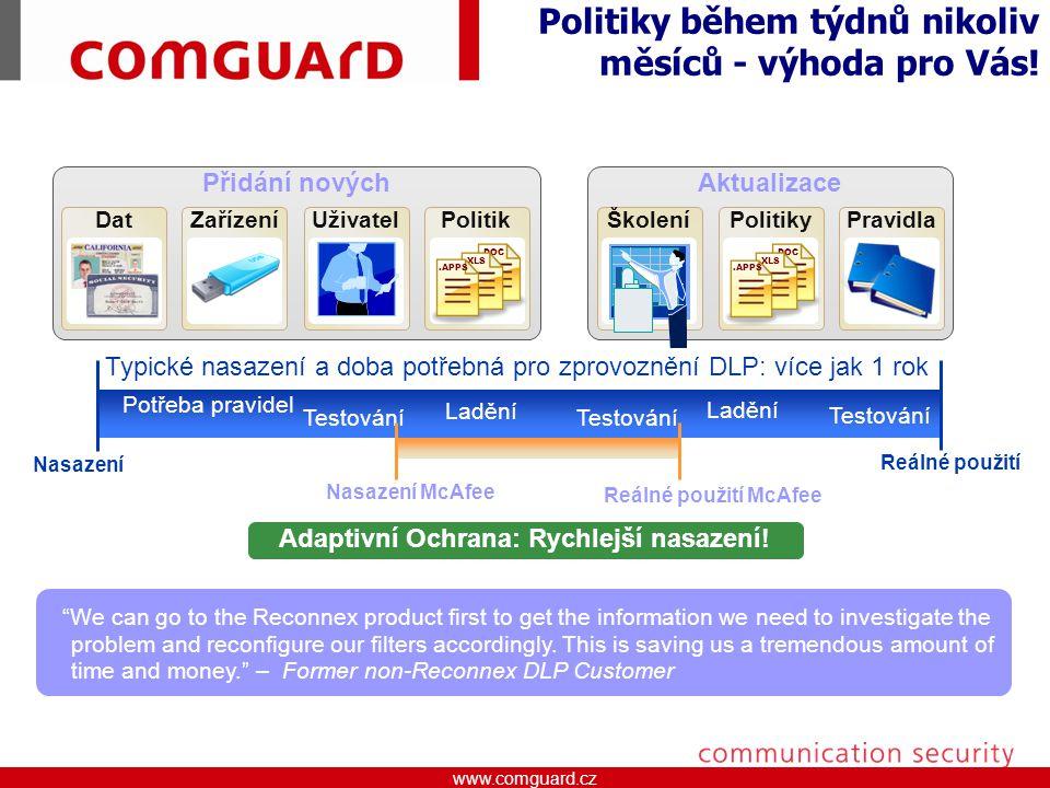 www.comguard.czcommunication security www.comguard.cz Politiky během týdnů nikoliv měsíců - výhoda pro Vás.