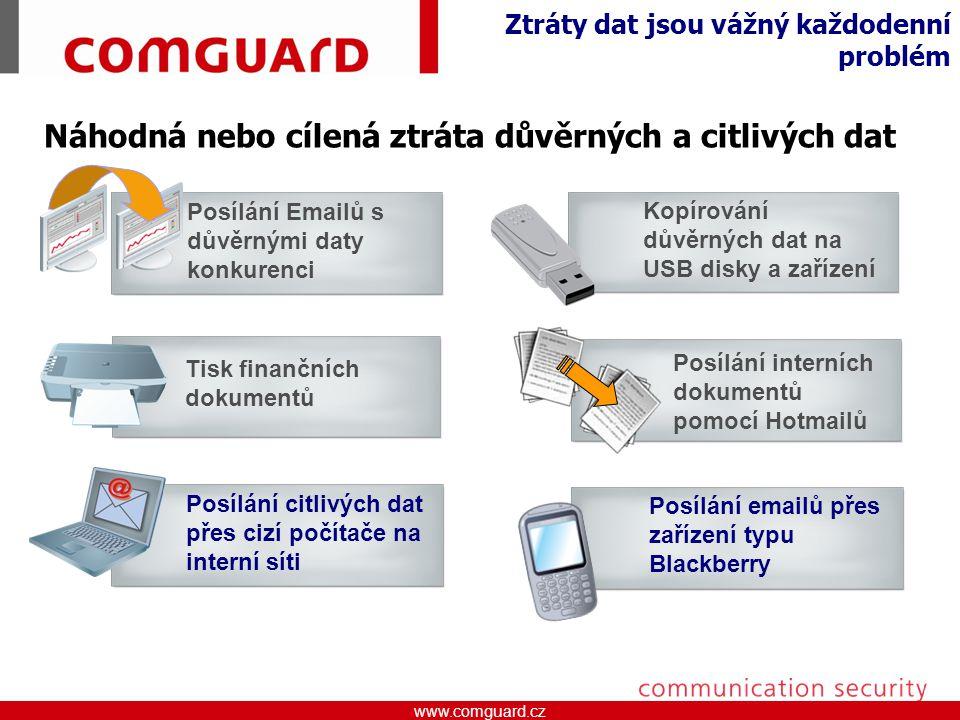 www.comguard.czcommunication security www.comguard.cz Network DLP Discover Network DLP Monitor Network DLP Prevent Network DLP Manager Komponenty Network DLP