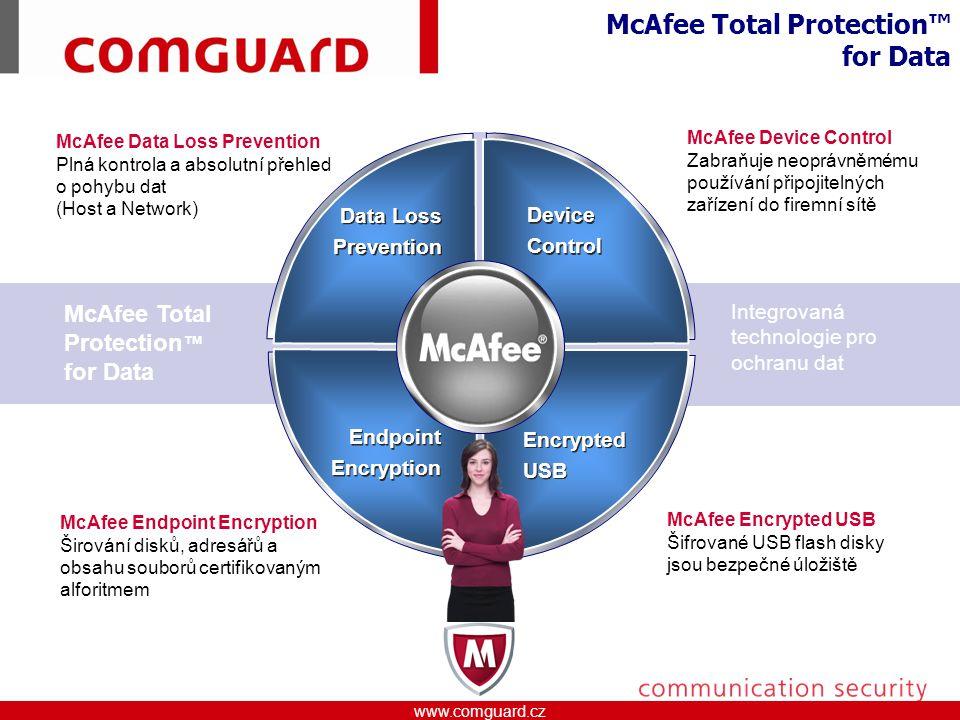 www.comguard.czcommunication security www.comguard.cz Fyzická zařízení USB disky a klíče Tiskárny CD\DVD Síťová komunikace Email HTTP/s Web Mail IM, ICQ FTP Ohrožené kanály