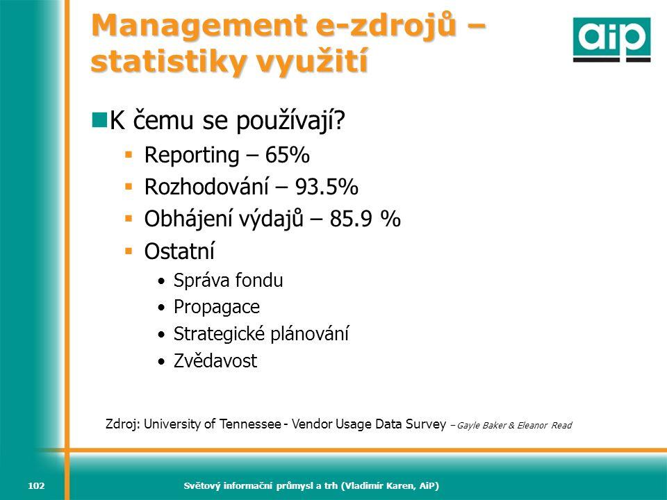 Světový informační průmysl a trh (Vladimír Karen, AiP)102 Management e-zdrojů – statistiky využití K čemu se používají?  Reporting – 65%  Rozhodován