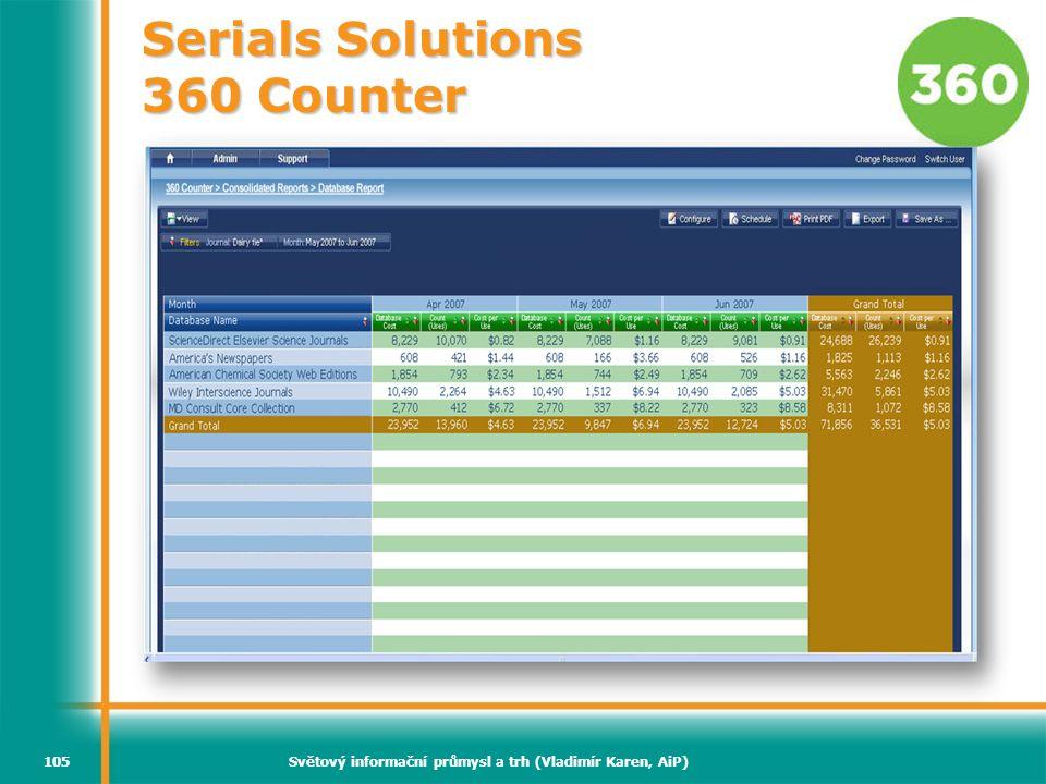 Světový informační průmysl a trh (Vladimír Karen, AiP)105 Serials Solutions 360 Counter