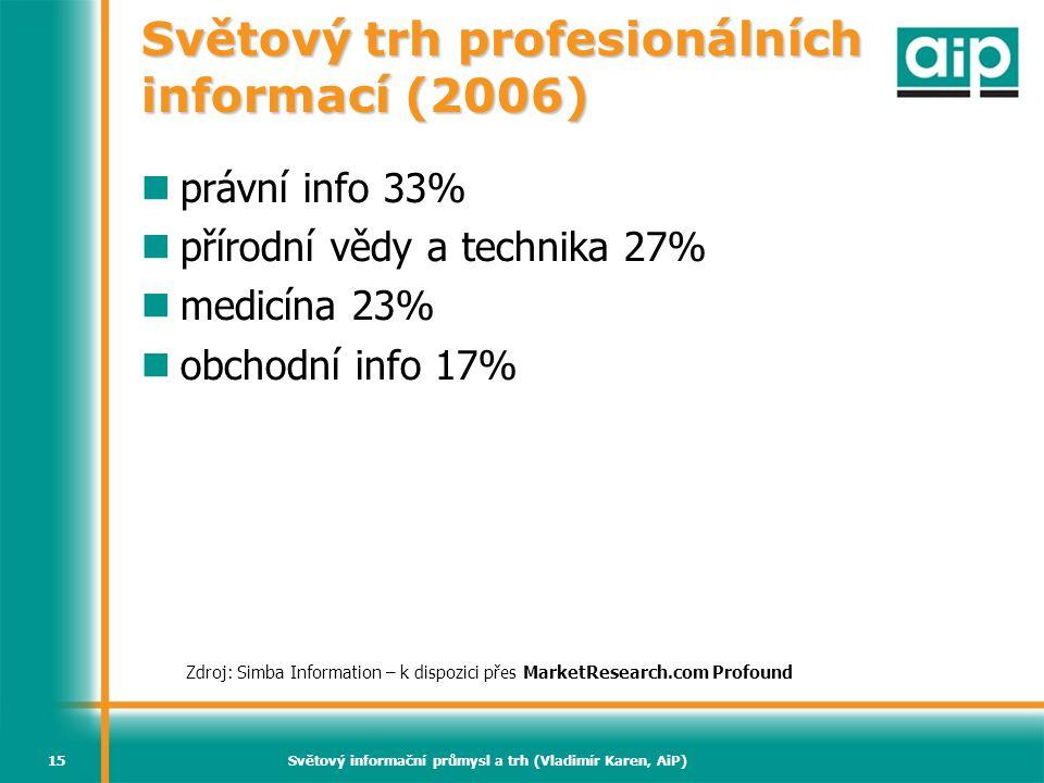 Světový informační průmysl a trh (Vladimír Karen, AiP)15 Světový trh profesionálních informací (2006) právní info 33% přírodní vědy a technika 27% med
