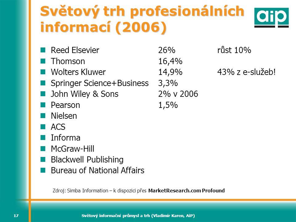 Světový informační průmysl a trh (Vladimír Karen, AiP)17 Světový trh profesionálních informací (2006) Reed Elsevier26%růst 10% Thomson16,4% Wolters Kl