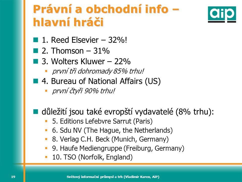 Světový informační průmysl a trh (Vladimír Karen, AiP)19 Právní a obchodní info – hlavní hráči 1. Reed Elsevier – 32%! 2. Thomson – 31% 3. Wolters Klu