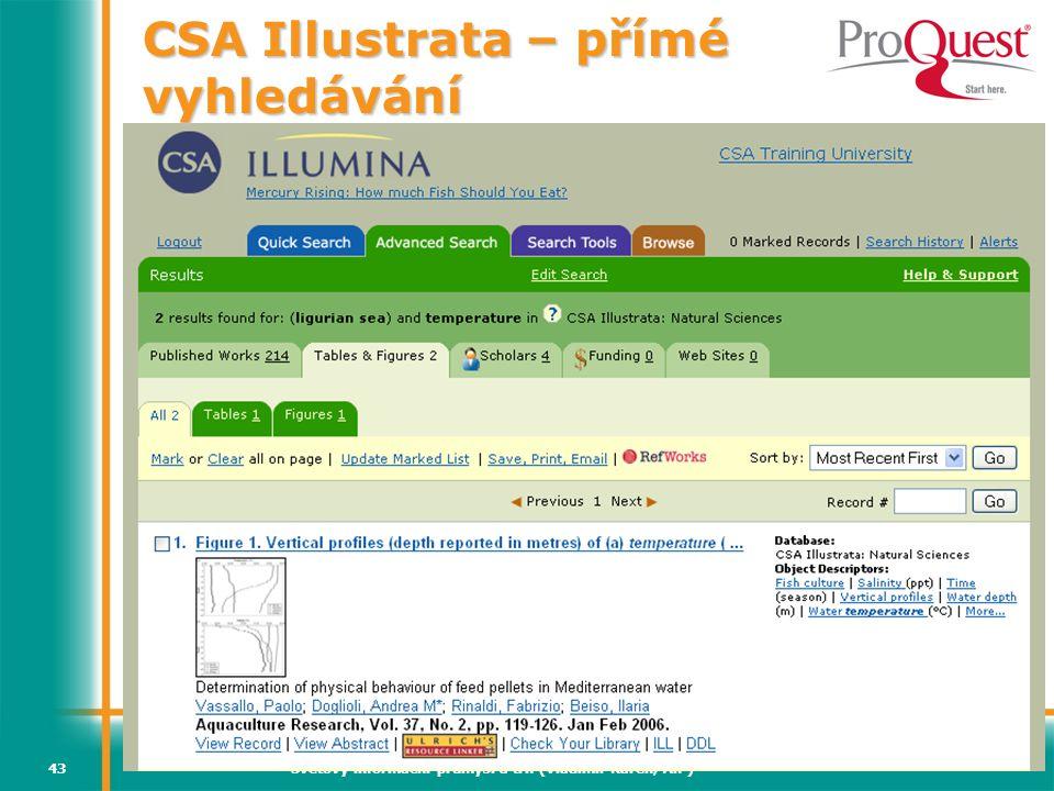 Světový informační průmysl a trh (Vladimír Karen, AiP)43 CSA Illustrata – přímé vyhledávání