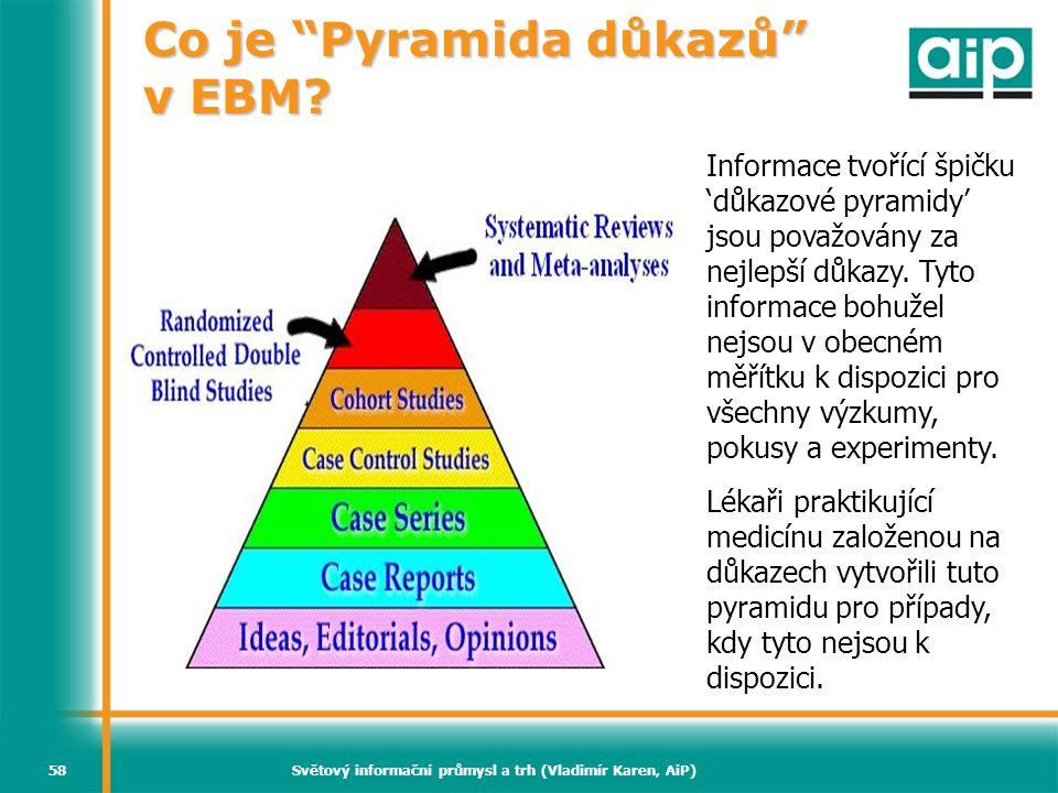 """Světový informační průmysl a trh (Vladimír Karen, AiP)58 Co je """"Pyramida důkazů"""" v EBM? Informace tvořící špičku 'důkazové pyramidy' jsou považovány z"""