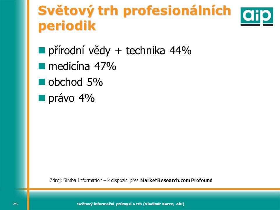 Světový informační průmysl a trh (Vladimír Karen, AiP)75 Světový trh profesionálních periodik přírodní vědy + technika 44% medicína 47% obchod 5% práv
