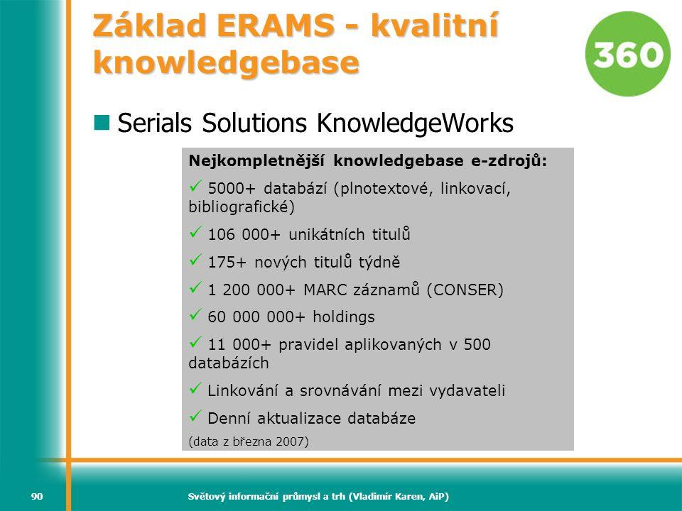 Světový informační průmysl a trh (Vladimír Karen, AiP)90 Základ ERAMS - kvalitní knowledgebase Serials Solutions KnowledgeWorks Nejkompletnější knowle