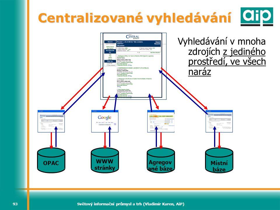 Světový informační průmysl a trh (Vladimír Karen, AiP)93 Centralizované vyhledávání Vyhledávání v mnoha zdrojích z jediného prostředí, ve všech naráz