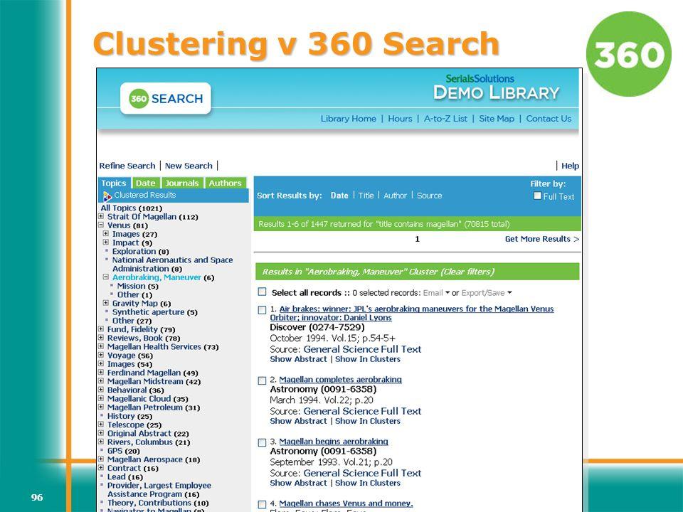 Světový informační průmysl a trh (Vladimír Karen, AiP)96 Clustering v 360 Search