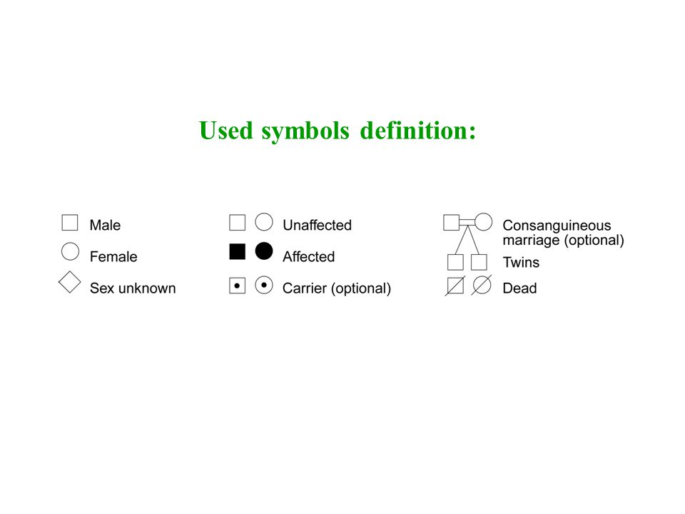 Used symbols definition: