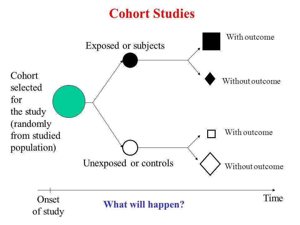 Studie Fáze I problémy bioequivalence modely časového průběhu koncentrace účinné látky v krevní plazmě (v závislosti na dávce, jejím podávání, hmotnosti, pohlaví, věku apod.) - obvykle se jedná o parametrický model průběhu křivky a odhadují s jen parametry v rámci zvolené třídy průběhu křivek modely časových změn v závislosti na dávce a způsobu podání např.