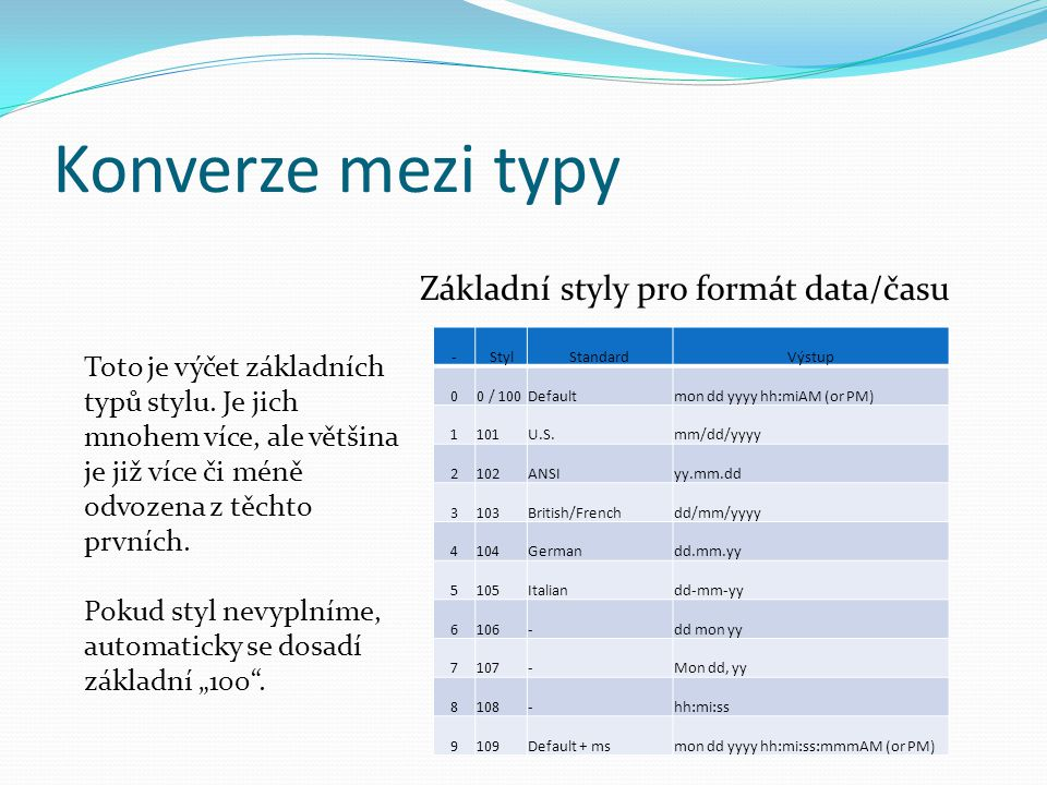 Konverze mezi typy -StylStandardVýstup 00 / 100Defaultmon dd yyyy hh:miAM (or PM) 1101U.S.mm/dd/yyyy 2102ANSIyy.mm.dd 3103British/Frenchdd/mm/yyyy 410