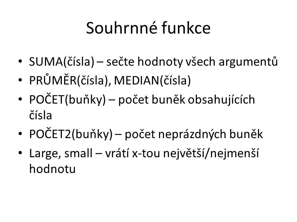 Souhrnné funkce SUMA(čísla) – sečte hodnoty všech argumentů PRŮMĚR(čísla), MEDIAN(čísla) POČET(buňky) – počet buněk obsahujících čísla POČET2(buňky) –