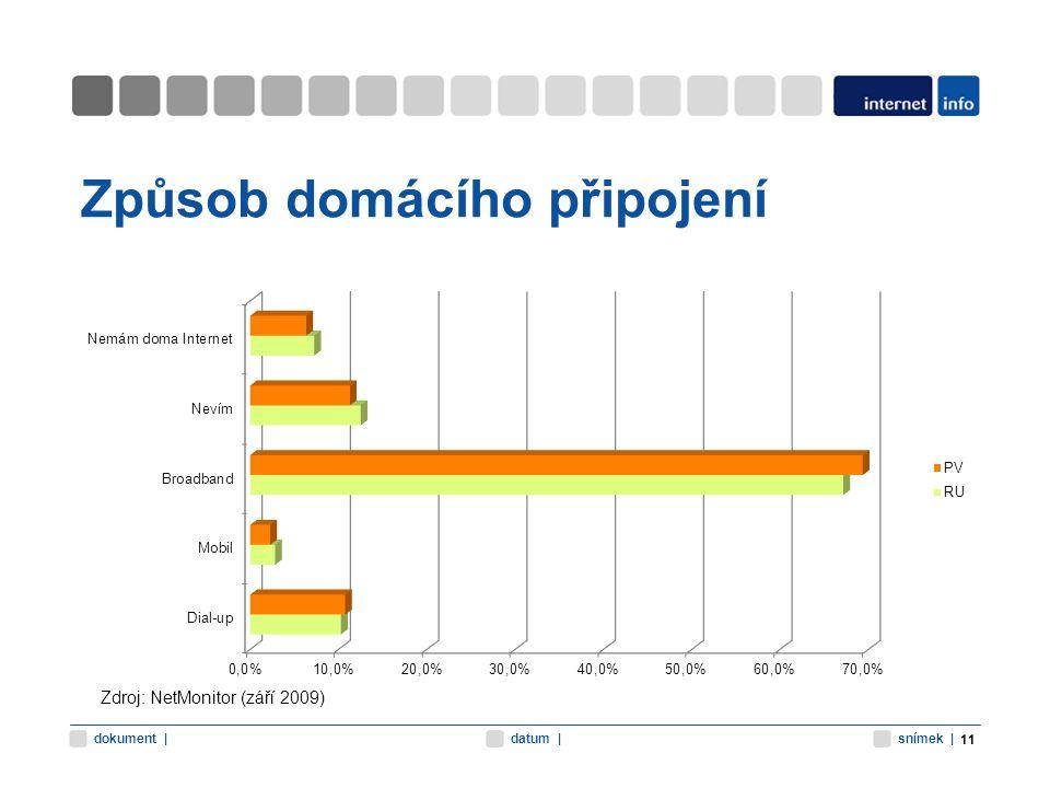 snímek |datum |dokument | Způsob domácího připojení 11 Zdroj: NetMonitor (září 2009)
