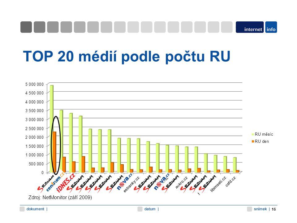 snímek |datum |dokument | TOP 20 médií podle počtu RU 16 Zdroj: NetMonitor (září 2009)