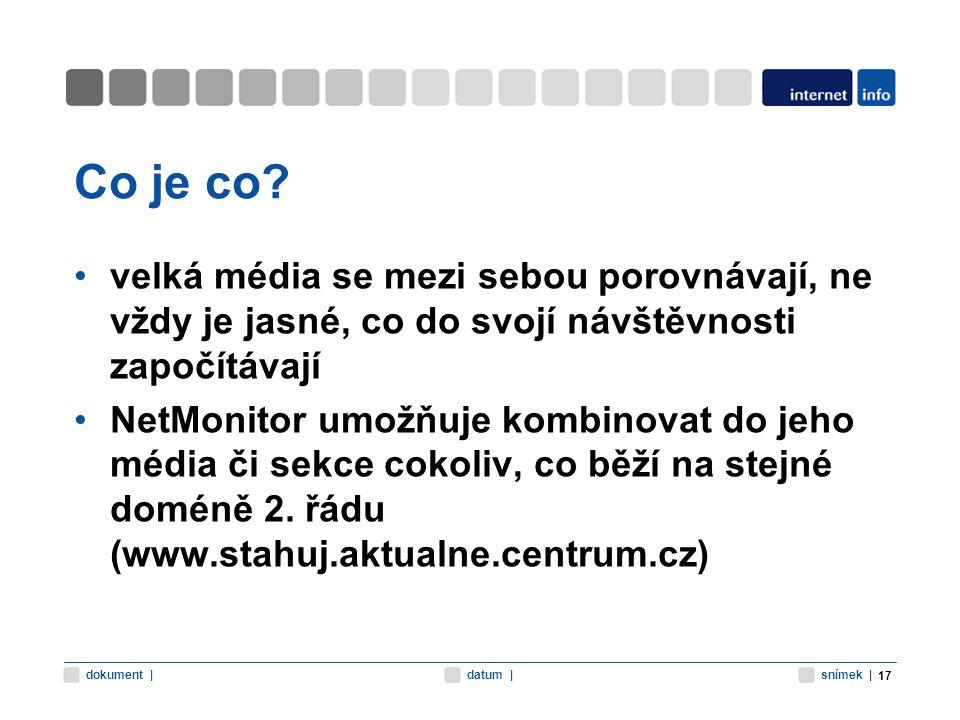 snímek |datum |dokument | Co je co? velká média se mezi sebou porovnávají, ne vždy je jasné, co do svojí návštěvnosti započítávají NetMonitor umožňuje