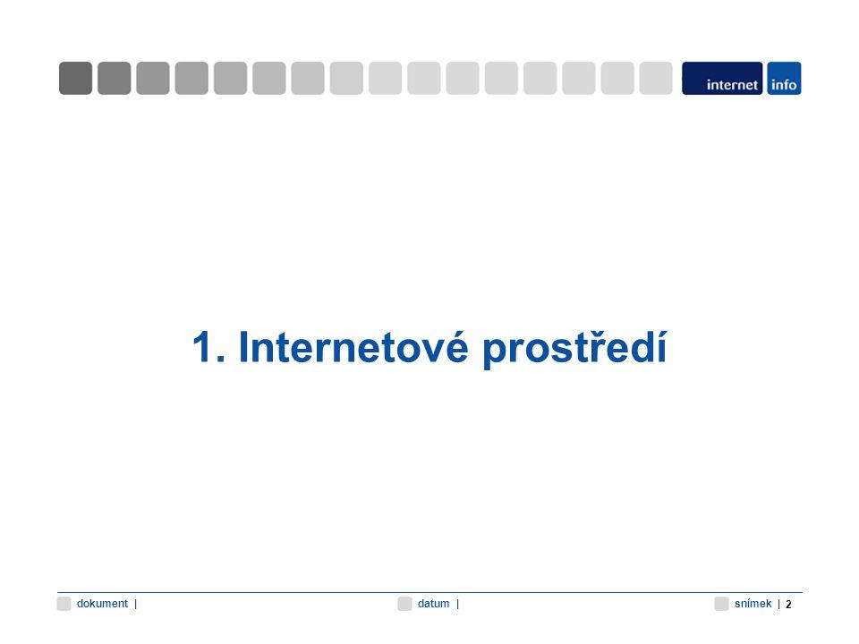 snímek  datum  dokument   Internetová populace v ČR Počet obyvatel v ČR: 10,49 mil.