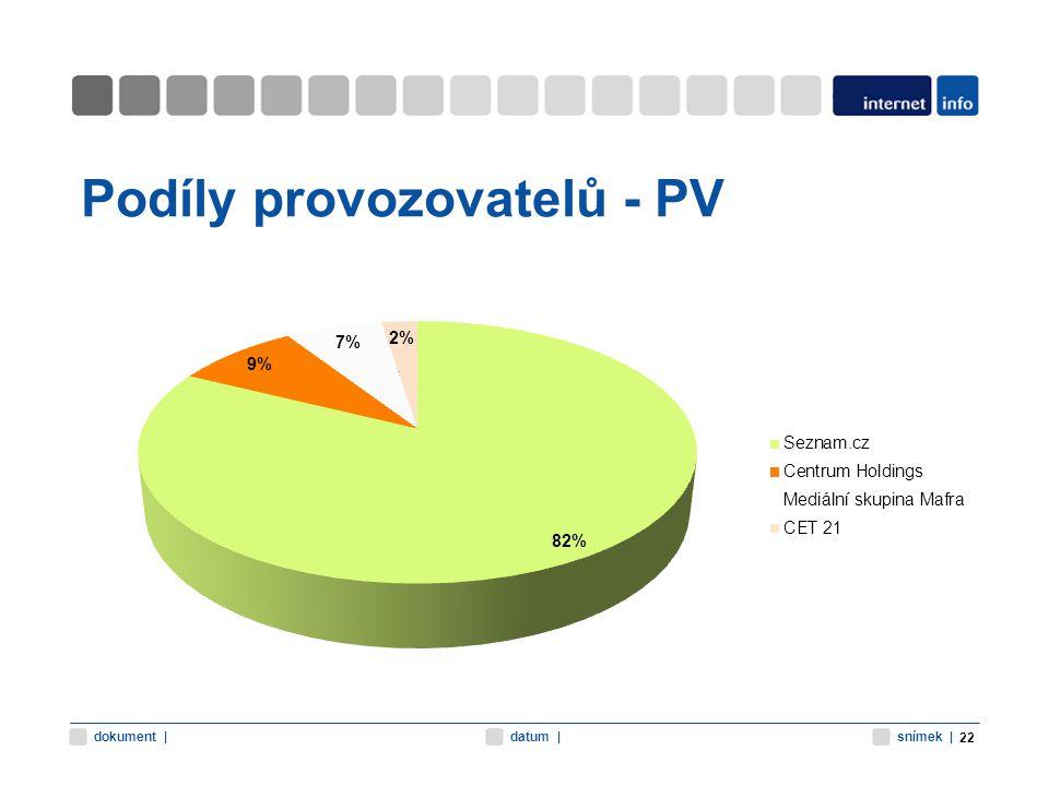snímek |datum |dokument | Podíly provozovatelů - PV 22