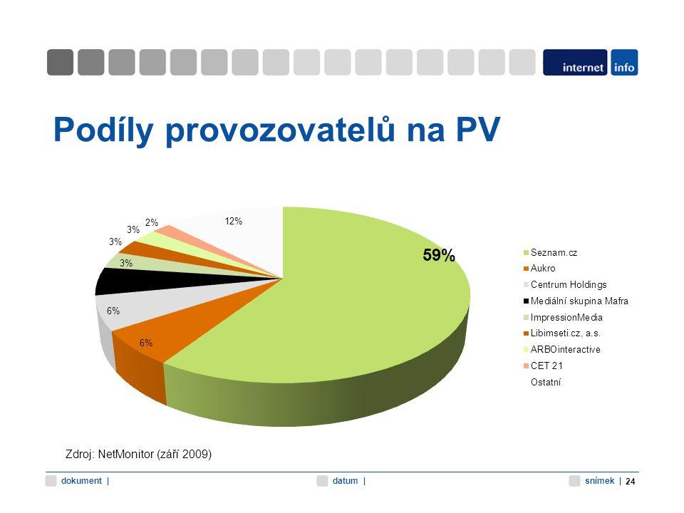 snímek |datum |dokument | Podíly provozovatelů na PV 24 Zdroj: NetMonitor (září 2009)