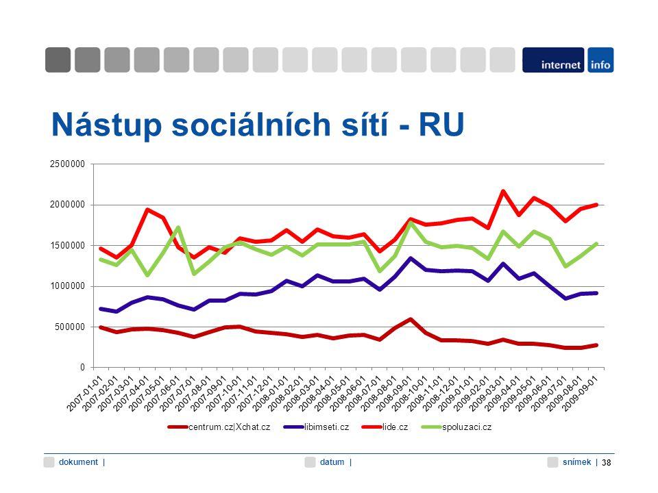 snímek |datum |dokument | Nástup sociálních sítí - RU 38
