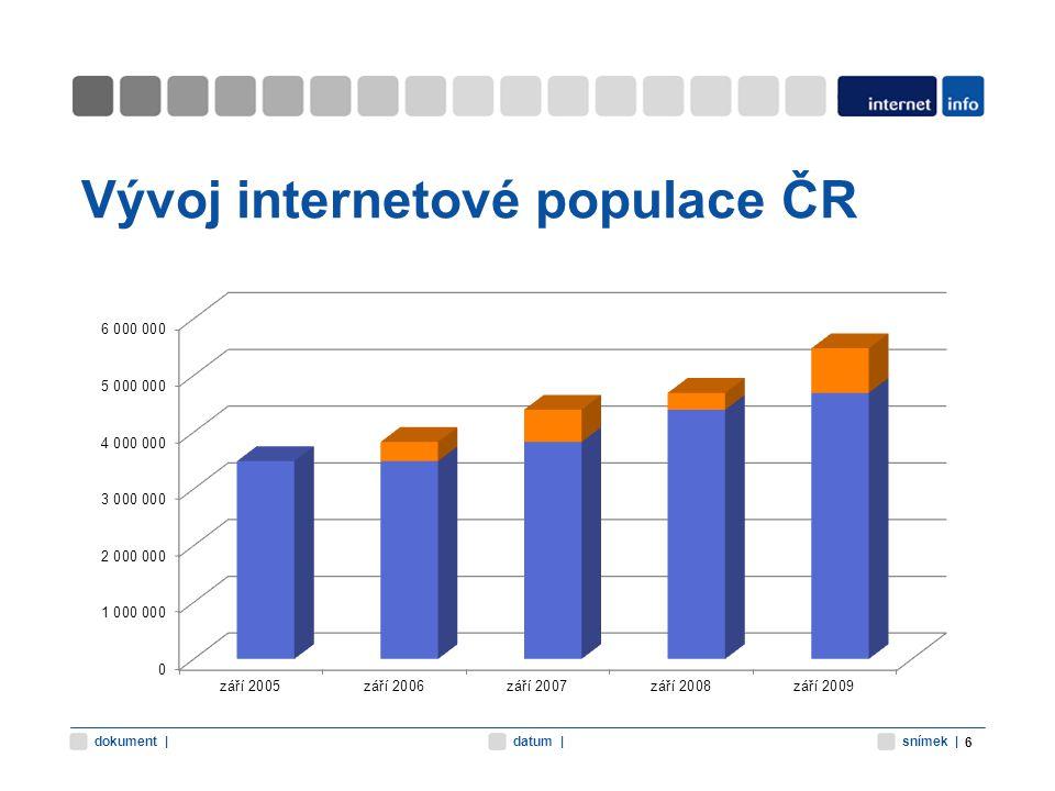 snímek |datum |dokument | Vývoj internetové populace ČR 6